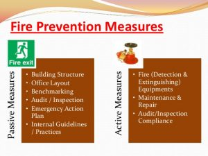 fire-prevention-measures-for-high-rise-buildings - WQCMEP